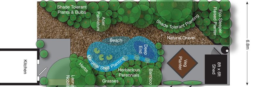 Design Gardens Wimbledon
